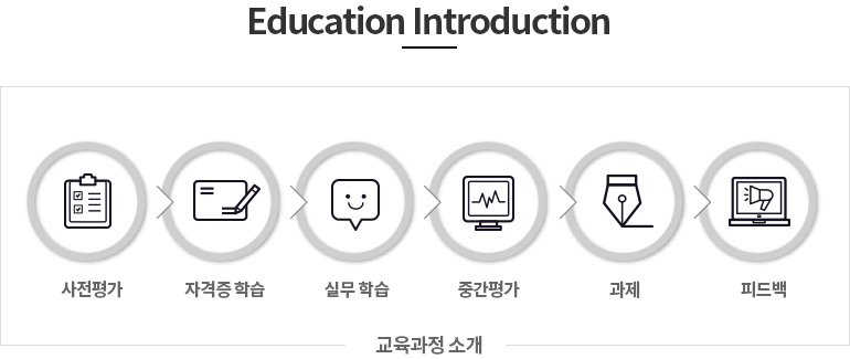 Education Introduction